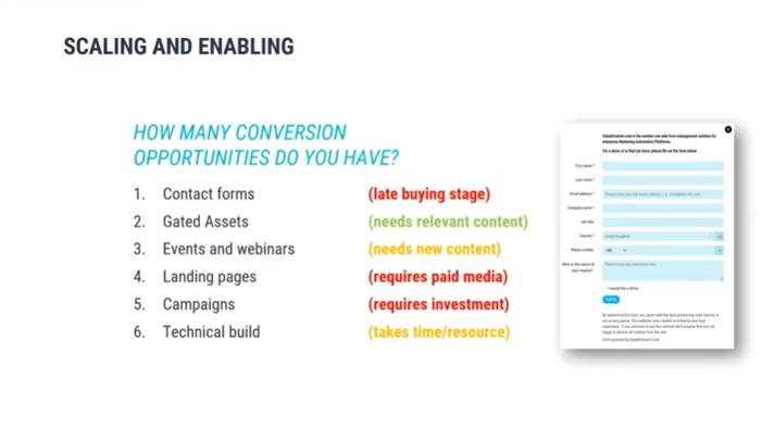 Scaling web conversion